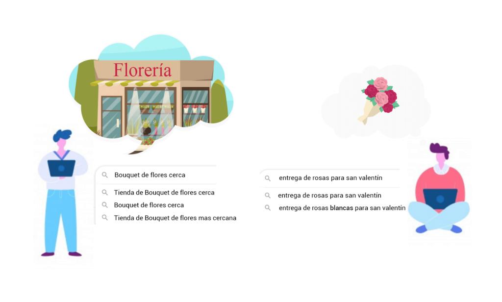 Comprar flores para el día de San Valentín en Internet