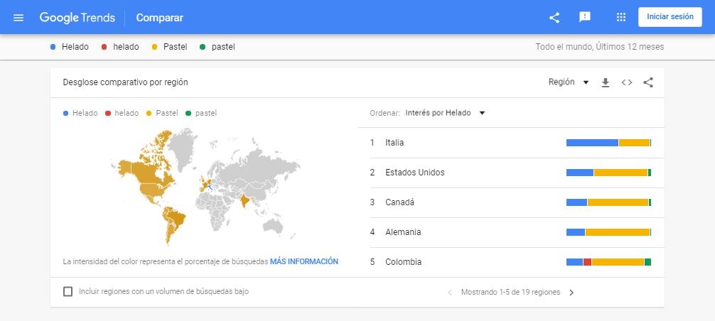 Google Trends - Demografía