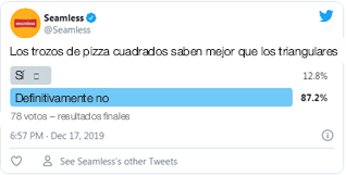 Encuesta en Twitter sobre Pizzas