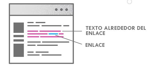 Ilustración texto alrededor del enlace