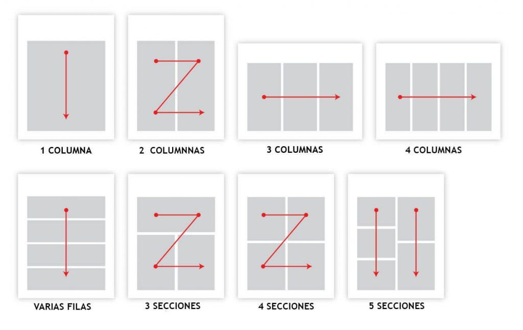 un flujo de información en infografías