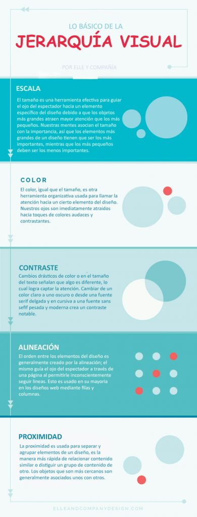 Consejos para hacer infografías